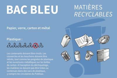Bac bleu