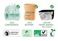 Sacs compostables